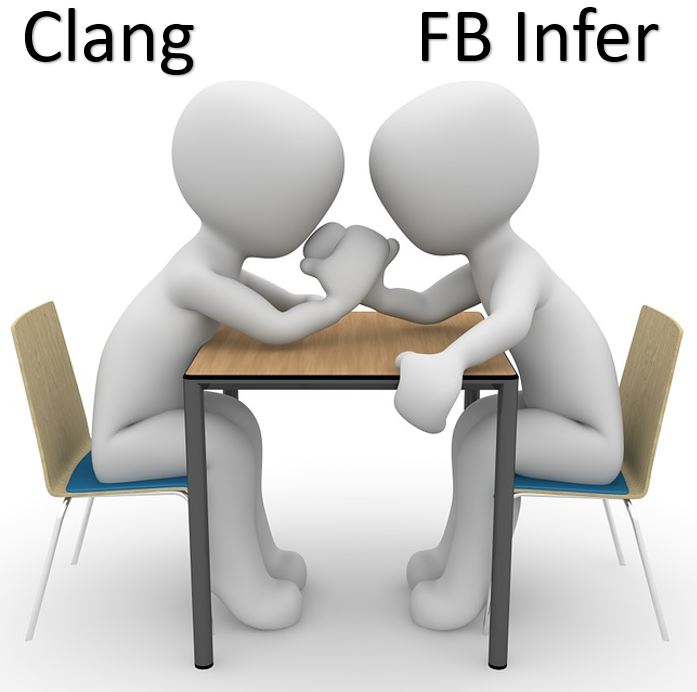 Clang vrs. FB Infer